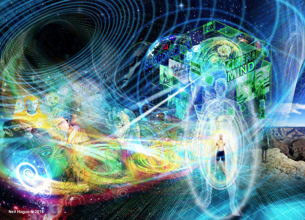 Multi-dimensional Self