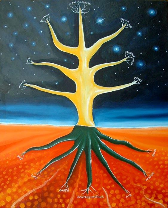 The Tree of the Gnostic Essenes