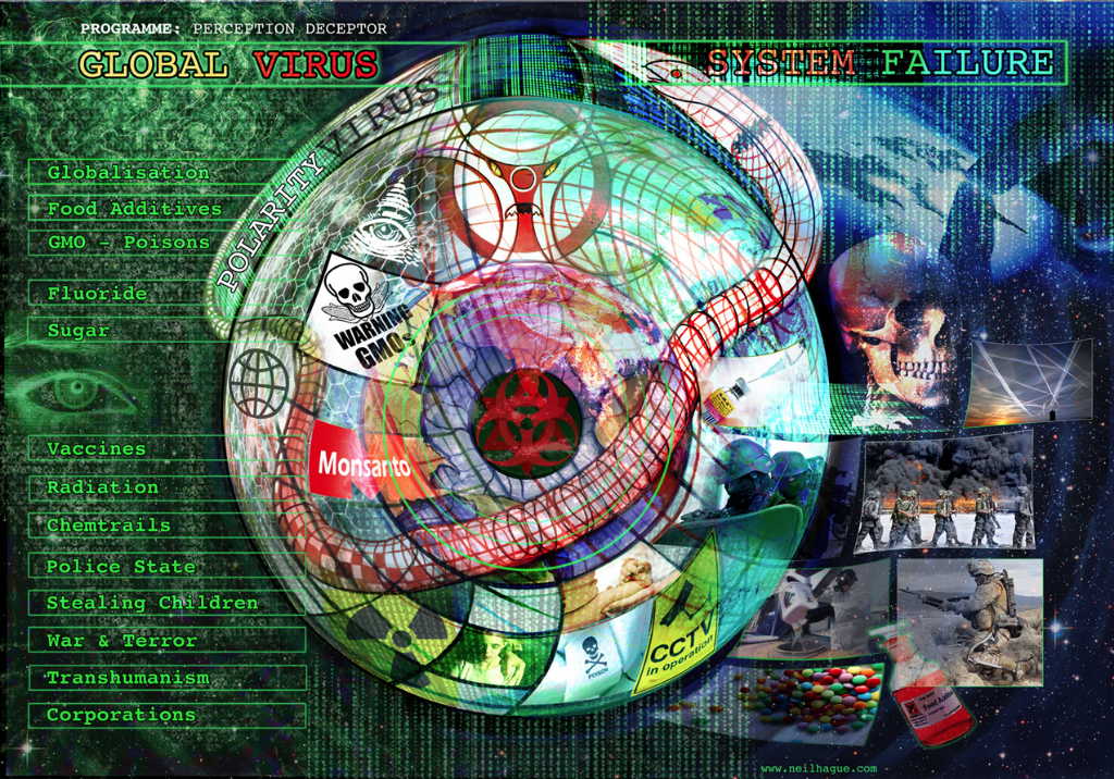 World Virus